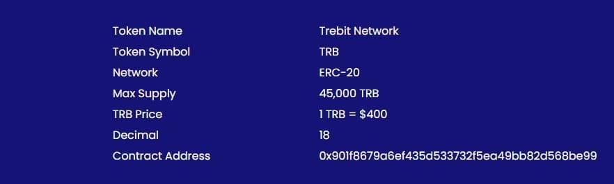 TRB-Token.jpg